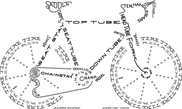 All the names of the parts in a bike in a pretty picture form :)
