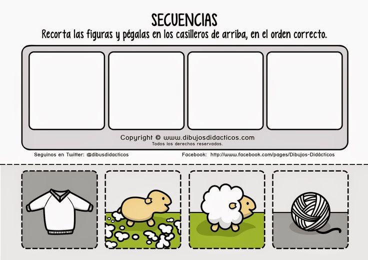 SGBlogosfera:Trabajamos Las Secuencias