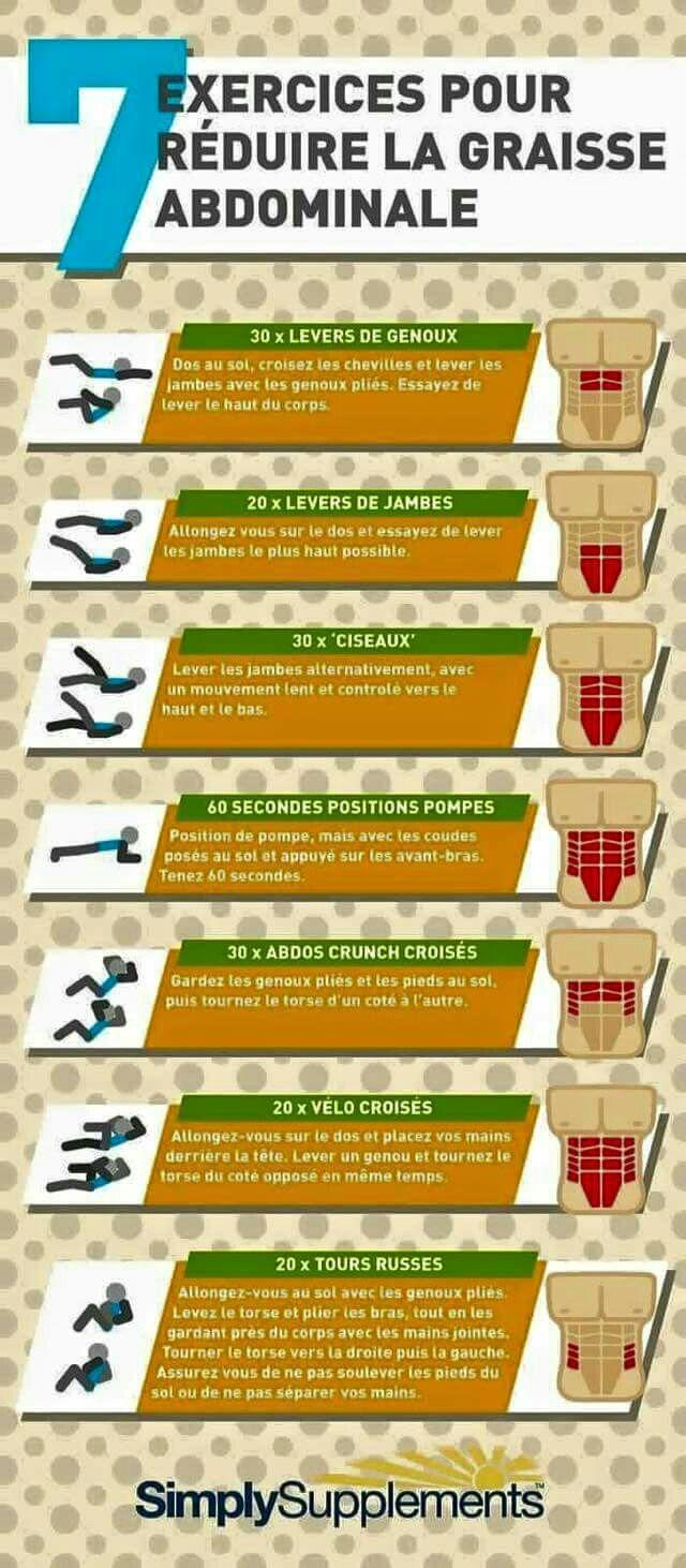 Abdolire la suite/ http://www.sport-nutrition2015.blogspot.com svp visiter et partager et merci