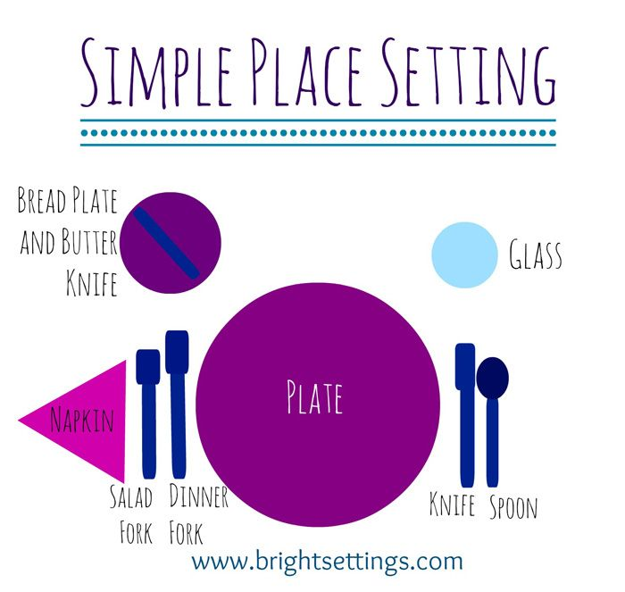 How to set the table with a simple place setting for a more casual meal