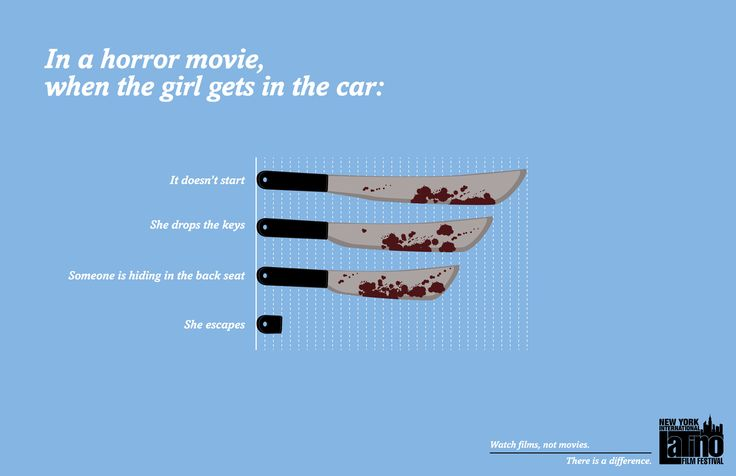 New York International Latino Film Festival (NYILFF): In a horror movie when a girl gets in the car