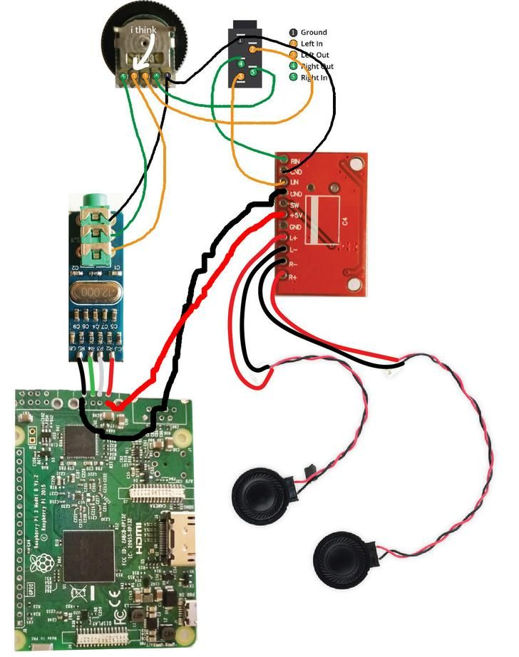 the 21 best wii u zero images on pinterest wii zero and raspberries rh pinterest co uk Basic Telephone Wiring Diagram Guitar Wiring Diagrams