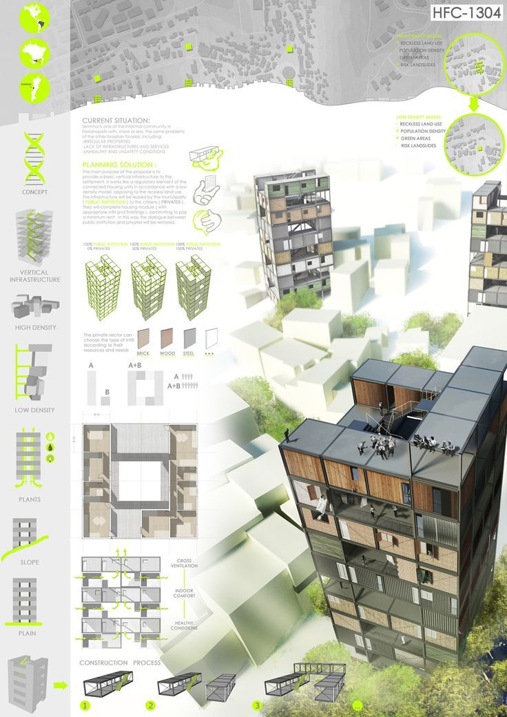 Finalist - Competition Houses for Change: