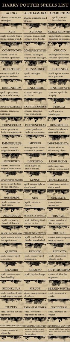 A list of all the Harry Potter spells :D