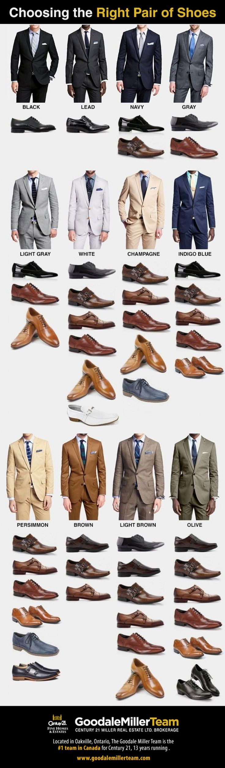 Choosing the Right Pair of Shoes #infographic