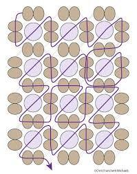 Afbeeldingsresultaat voor right angle weave