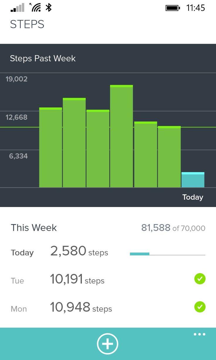 Windows Phone Fitbit Steps Chart Analytics