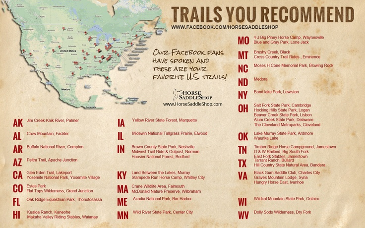 Horse Saddle Shop News: Top Trail Recommendations