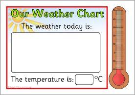 Classroom weather chart display set (SB7185) - SparkleBox