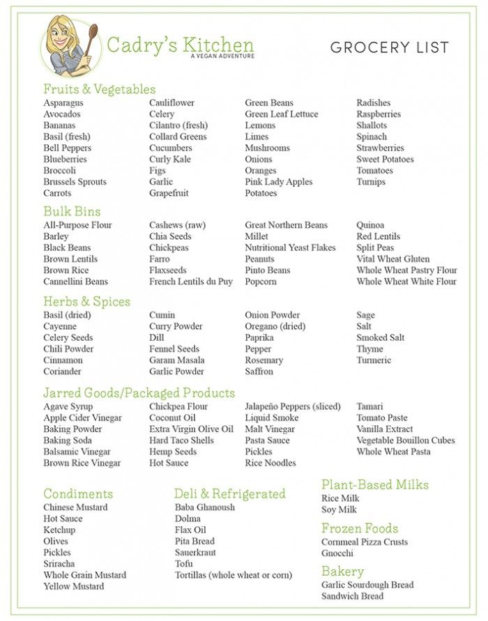 Printable vegan grocery list - Make shopping and planning easy with ...