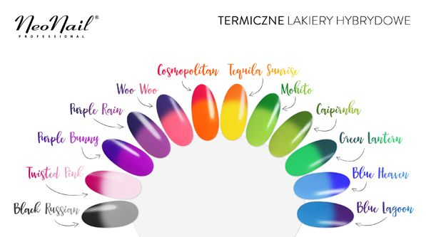 Cała kolekcja Thermo Color NeoNail <3