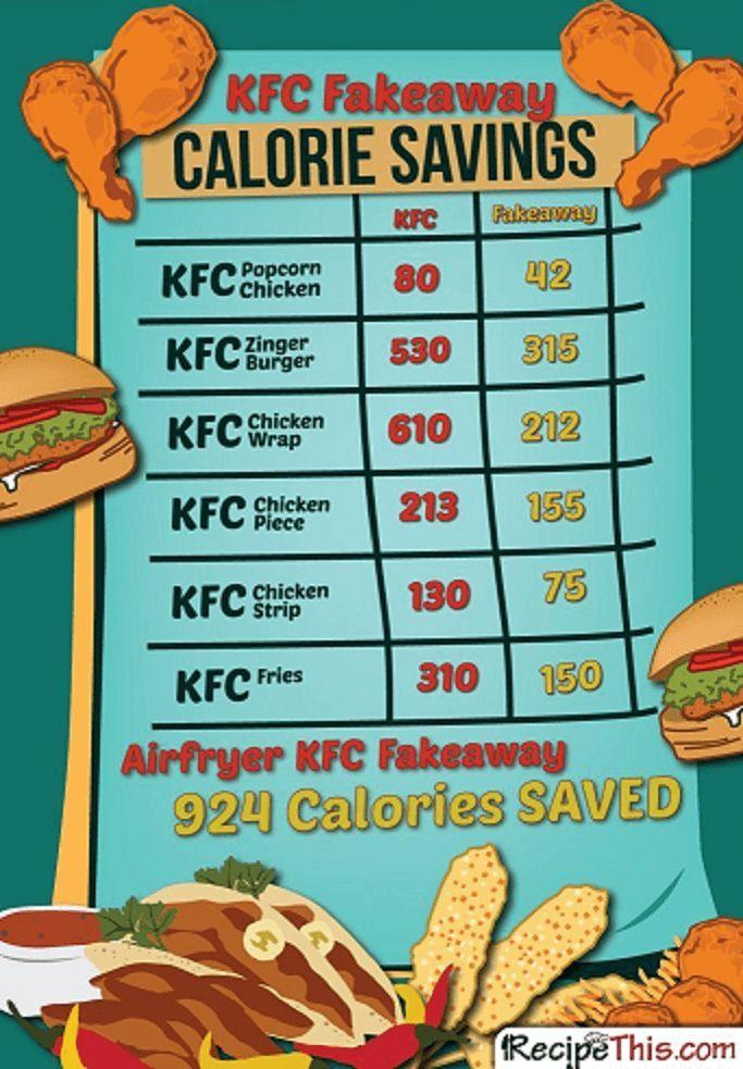 Airfryer KFC – How many calories do you save on a KFC.