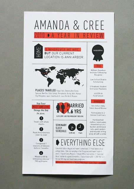 Personal holiday card in infographic style - by designer Amanda Jane Jones - amandajanejones.com