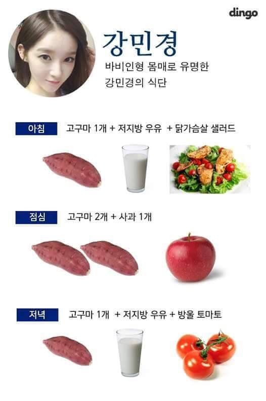 How are south Korean women so thin? what is there diet?