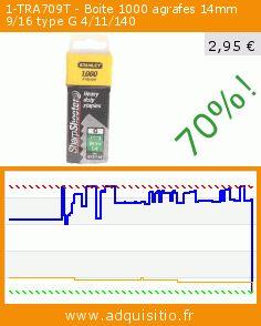 1-TRA709T - Boite 1000 agrafes 14mm 9/16 type G 4/11/140 (Outils et accessoires). Réduction de 70%! Prix actuel 2,95 €, l'ancien prix était de 9,81 €. http://www.adquisitio.fr/stanley/1-tra709t-boite-1000