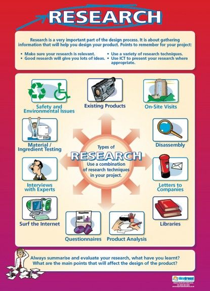Brain Research Classroom Design : Best ideas about technology posters on pinterest