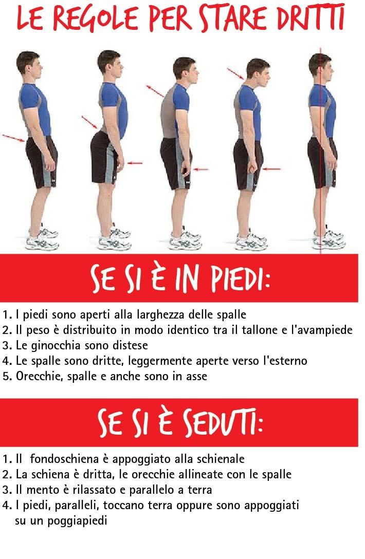 Siete sicuri di conoscere la corretta postura per rimanere dritti?