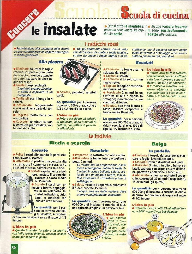"""cucinare radicchio rosso e indivia - """"cucinare bene"""" febbraio 2001"""