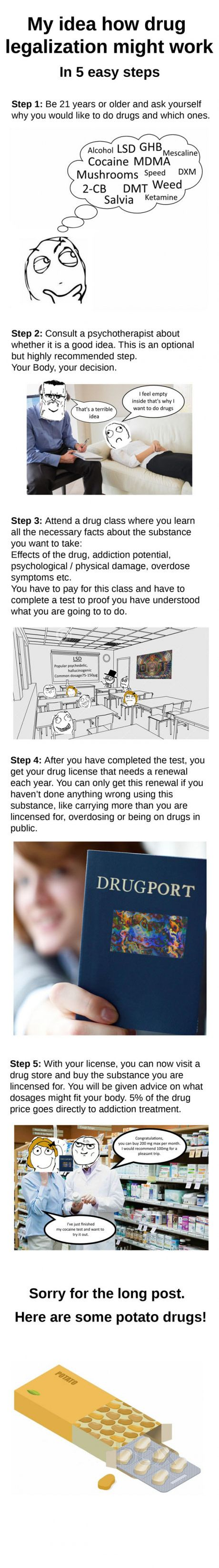 How drug legalization might work.