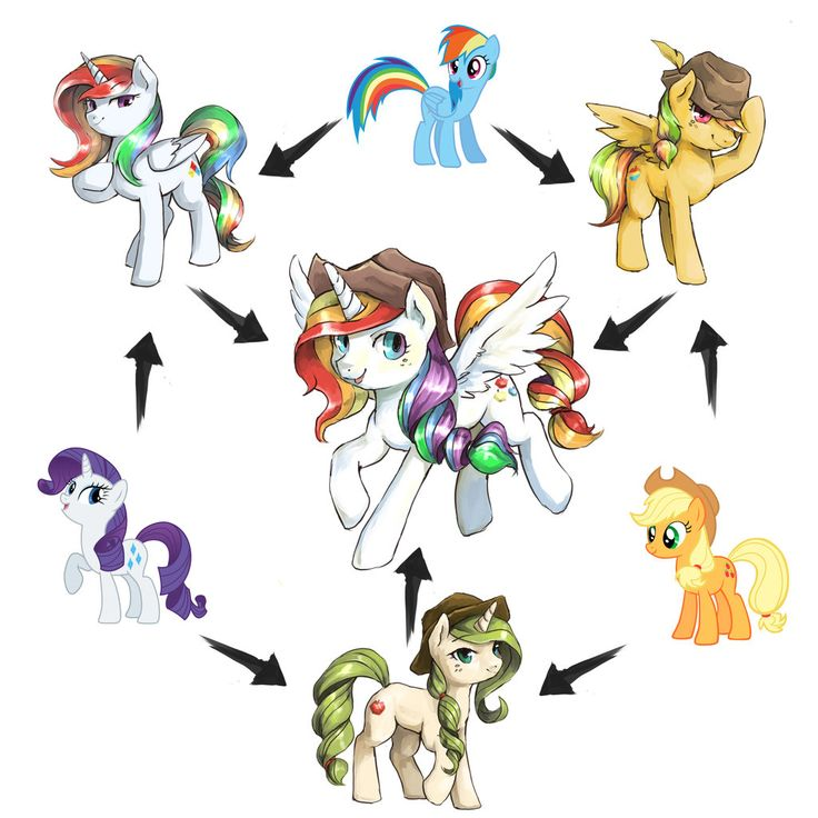 1000 images about my little pony on pinterest twilight