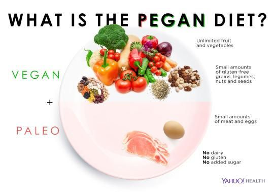 Meet the Pegan Diet: The Better-for-You Child of Paleo and Vegan