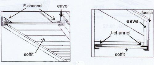 Vinyl siding installation instructions for eaves and