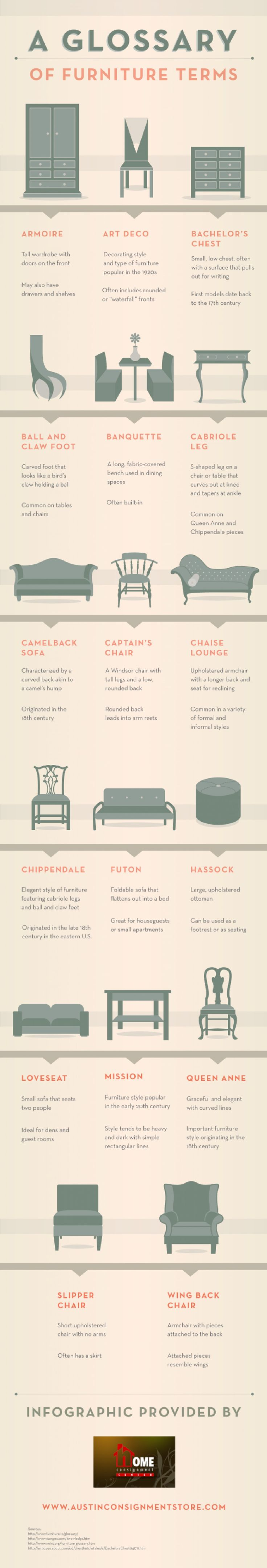 A Glossary of Furniture Terms: Interior Design, Terms Infographic, Design Basic, Decorating - 65 Interior Design Terms You Might Not Know