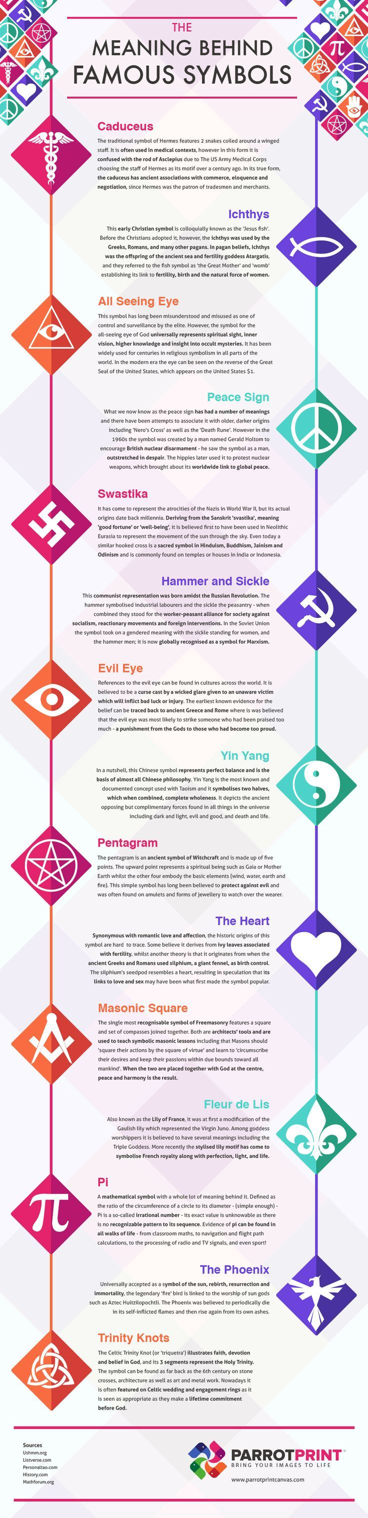 Indulge your curiosity and find out below what the following symbols really mean. There might be a few surprises along the way!