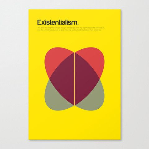 Philographics Poster - Existentialism