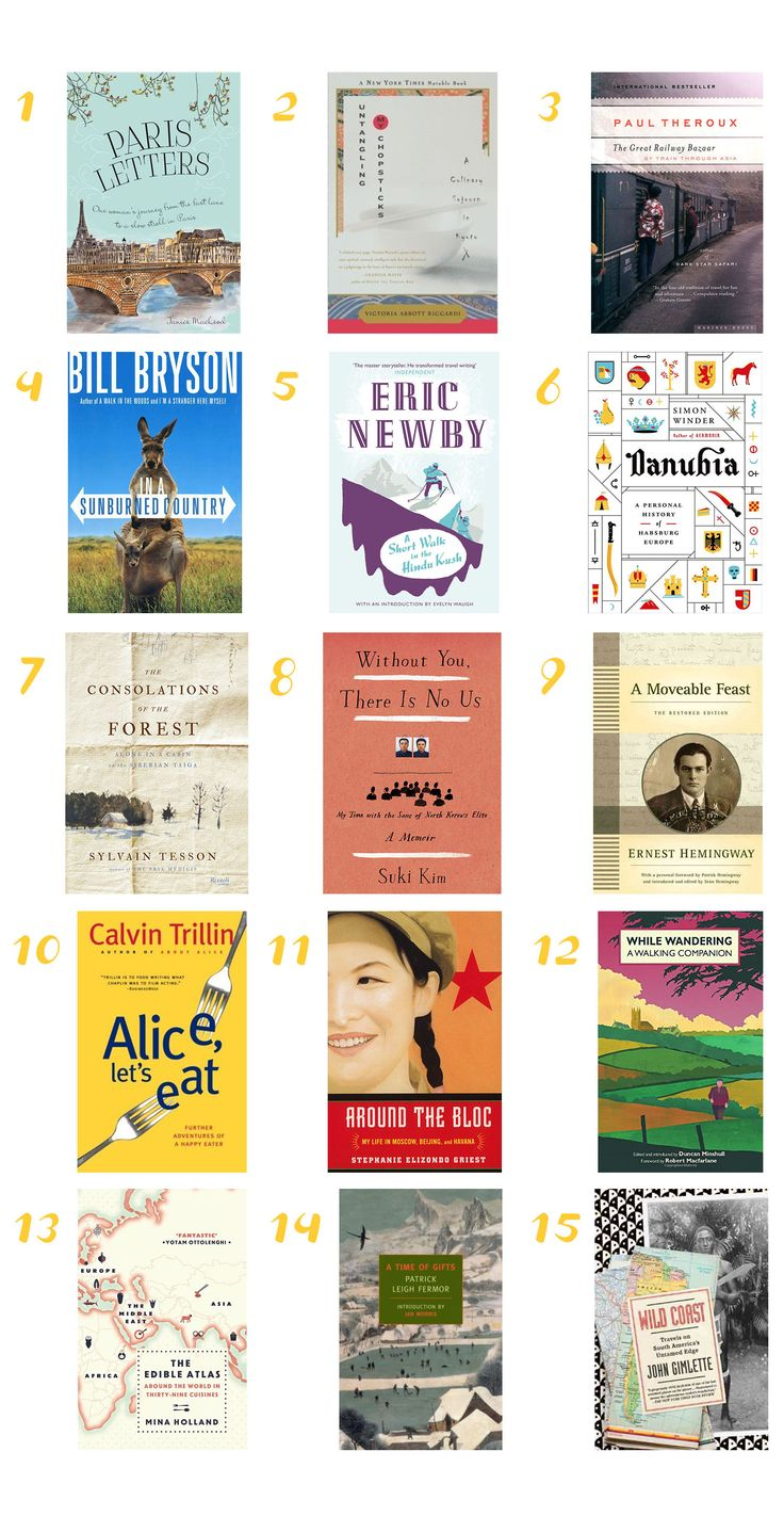 15 fantastic Travel Books to read in 2015! Click through to see the list...