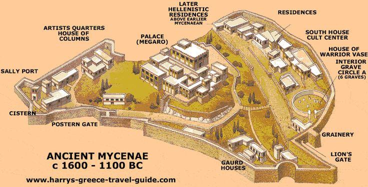 Citadel mycene