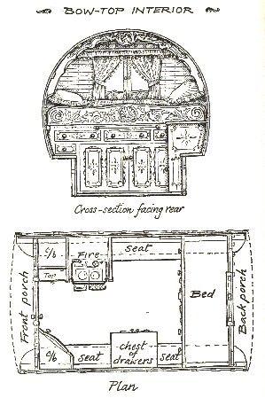 144 best vardo/covered wagons images on pinterest | tudor, middle