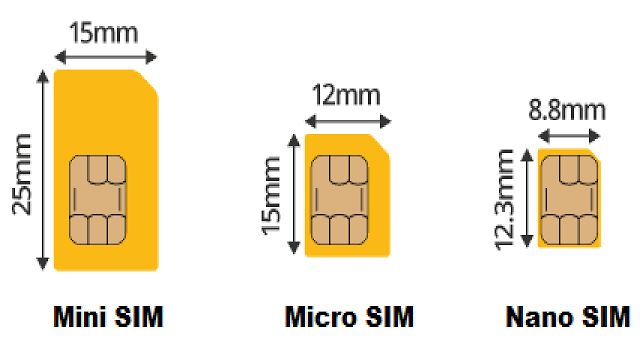 All Phones Sim Card Sizes   Mini SIM: This SIM card has been around for many years now and can be found on older smartphones or certain feature phones even today. The size of the SIM card is pretty big and if phones like the iPhone 3GS and Nexus 4 are some examples of the phones that relied on the mini SIM card.Micro SIM: The micro SIM is pretty much the standard these days for the majority of smartphones. Pretty much all Android smartphones at the moment accept the micro SIM as the SIM card…