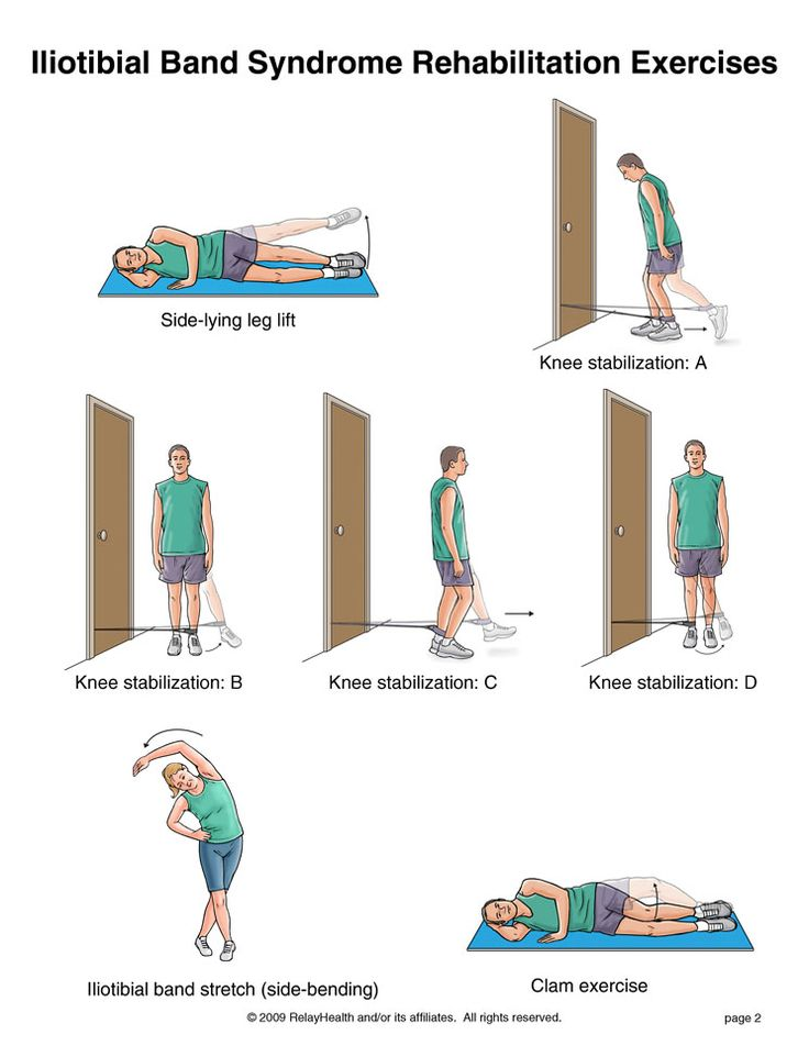 Summit Medical Group - Iliotibial Band Syndrome Rehabilitation Exercises  Repinned by  SOS Inc. Resources  http://pinterest.com/sostherapy.