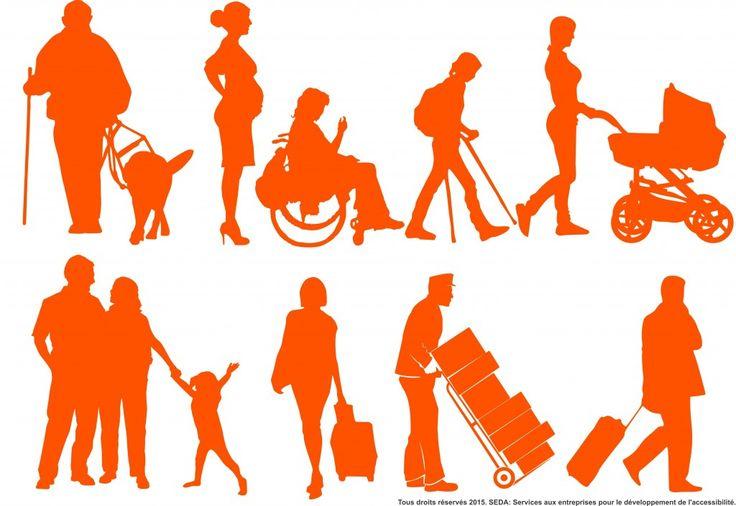 SEDA: Services aux entreprises pour développer l'#accessibilité. Silhouettes des différentes personnes présentant une mobilité restreinte: personnes avec bagages, avec chien guide, en fauteuil roulant, avec canne, etc.