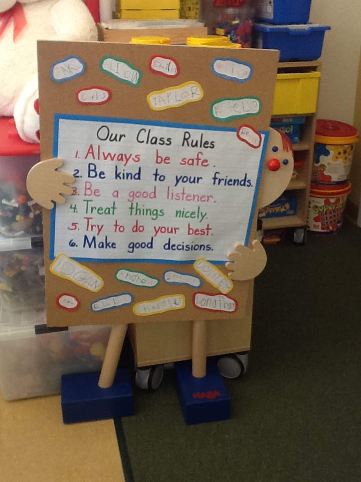 14 best images about Classroom Management Anchor Charts on ...