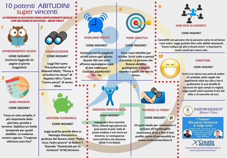 """Ecco a te 10 abitudini di successo da tenere ben a mente! """"le persone di successo sono semplicemente quelle con abitudini di successo"""" - (Brian Tracy) www.createconnections.it 😊"""