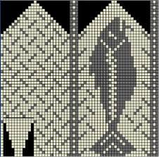 Image result for owl mitten pattern chart