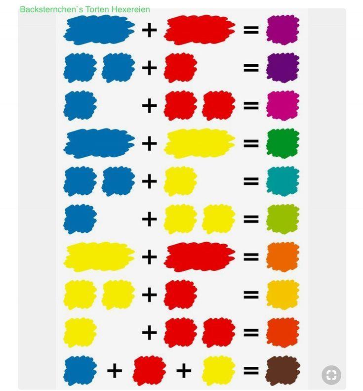 Farben Mischen Farbenmix Farben Mischen Farbkreis