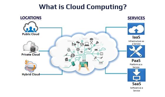 Discover the Benefits of Cloud Computing, including the Advantages and Disadvantages.  #CloudComputing