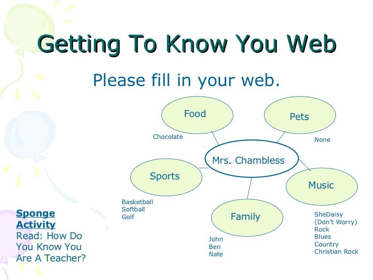 preparing-for-a-successful-year-1st-year-teachers-presentation by Laura Chambless via Slideshare