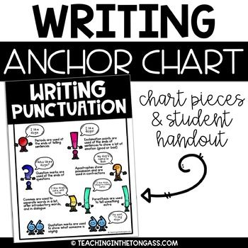 Punctuation Writing Poster (Writing Anchor Chart) by Teaching in the Tongass