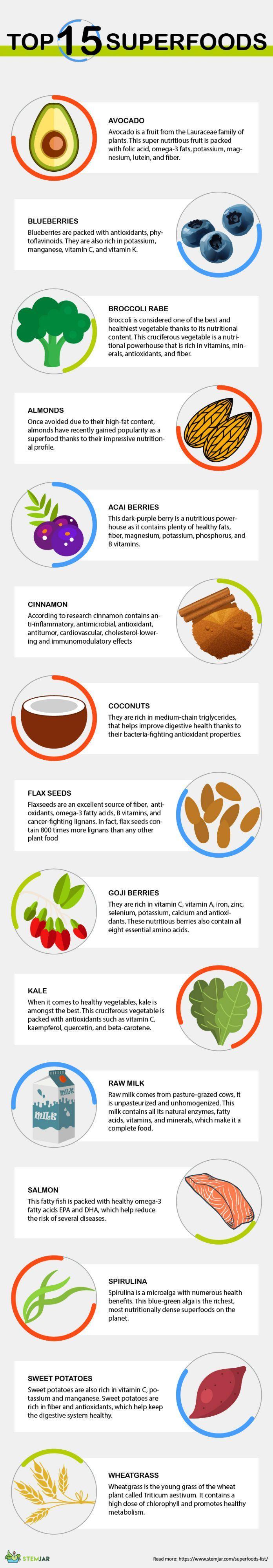Top 15 Superfoods – Prevent Heart Ailments & Cancer -Stemjar