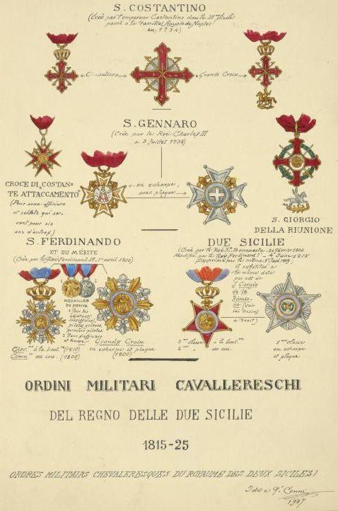 Ordini cavallereschi due sicilie - Esercito delle Due Sicilie - Wikipedia