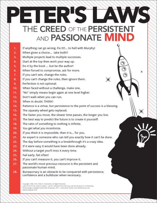 Peter's Laws: The Creed of the Persistent and Passionate Mind