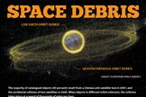 Infographic: Space debris in orbit could cause a chain reaction that would endanger the future of space travel.