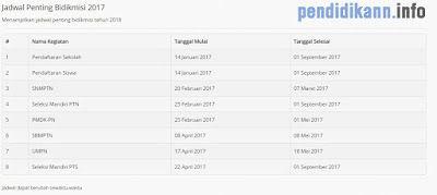 Ini dia jadwal pendaftaran bidikmisi 2017 - http://www.pendidikann.info/2017/05/jadwal-pendaftaran-bidikmisi-2017.html