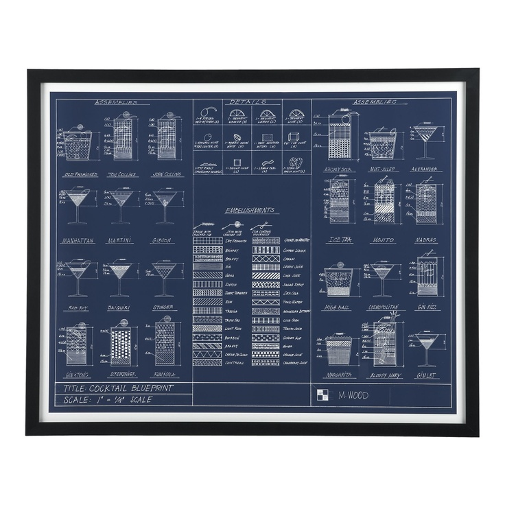 39 best blueprints images on pinterest beach houses house floor given its terrifying pricetag i fear this cocktail blueprint is actually printed on money malvernweather Image collections