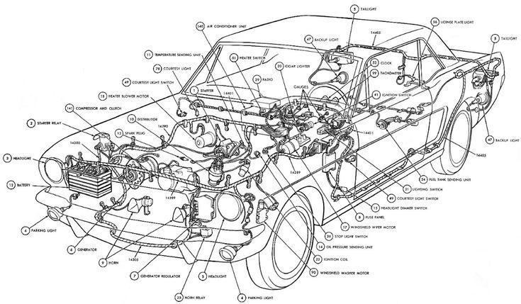 nombres de ciertas partes de un carro