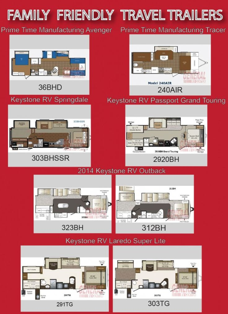 What's The Best Floorplan For RVs For Traveling With The Family Or Large Groups - Travel Trailers, Fifth Wheels And Motorhomes....